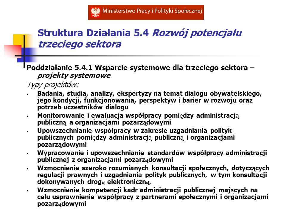 Struktura Działania 5.4 Rozwój potencjału trzeciego sektora Poddziałanie 5.4.2 Rozwój dialogu obywatelskiego – projekty konkursowe Typy projektów: Wypracowanie, upowszechnianie i wdrażanie standardów działania trzeciego sektora, zapewniających wysoką jakość realizacji zadań publicznych oraz uzgadniania polityk publicznych we współpracy z administracją publiczną, Tworzenie regionalnych i lokalnych centrów informacji i wspomagania organizacji pozarządowych oraz wsparcie działalności nowoutworzonych oraz już istniejących centrów w zakresie pomocy doradczo-szkoleniowej dla organizacji pozarządowych, Tworzenie i wspieranie porozumień (sieci) organizacji pozarządowych o charakterze terytorialnym oraz branżowym, Tworzenie i wdrażanie programów z zakresu poradnictwa prawnego i obywatelskiego, Tworzenie i wdrażanie programów z zakresu społecznego nadzoru nad funkcjonowaniem administracji publicznej