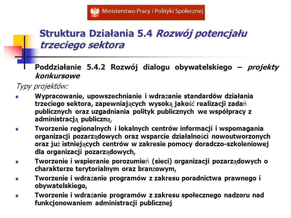 Finansowanie Działania 5.4 Rozwój potencjału trzeciego sektora Alokacja finansowa: ogółem: 100 238 968 euro środki EFS: 85 203 123 euro środki krajowe: 15 035 845 euro