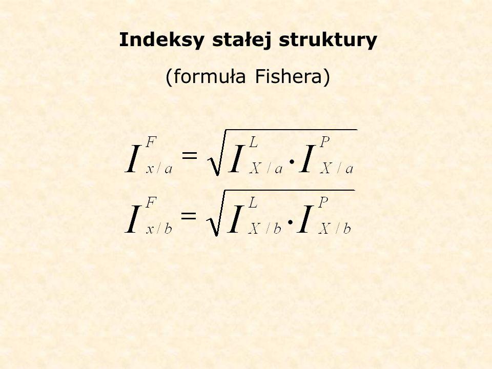 Indeksy stałej struktury (formuła Fishera)