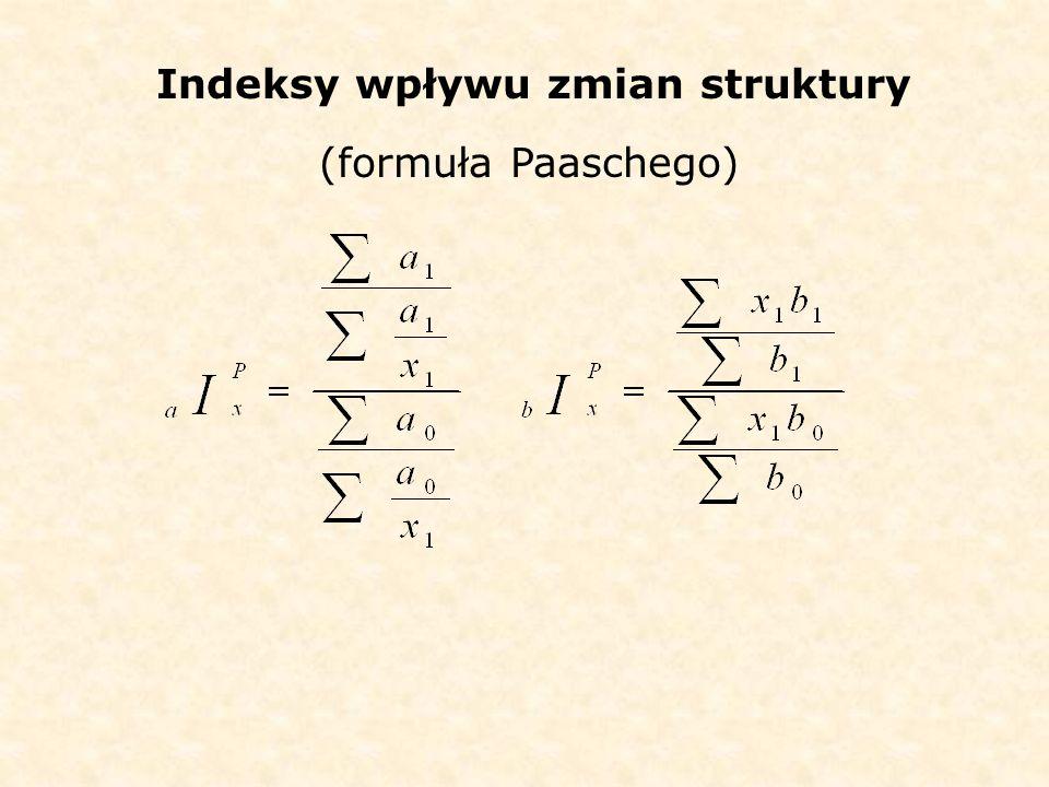 (formuła Paaschego) Indeksy wpływu zmian struktury