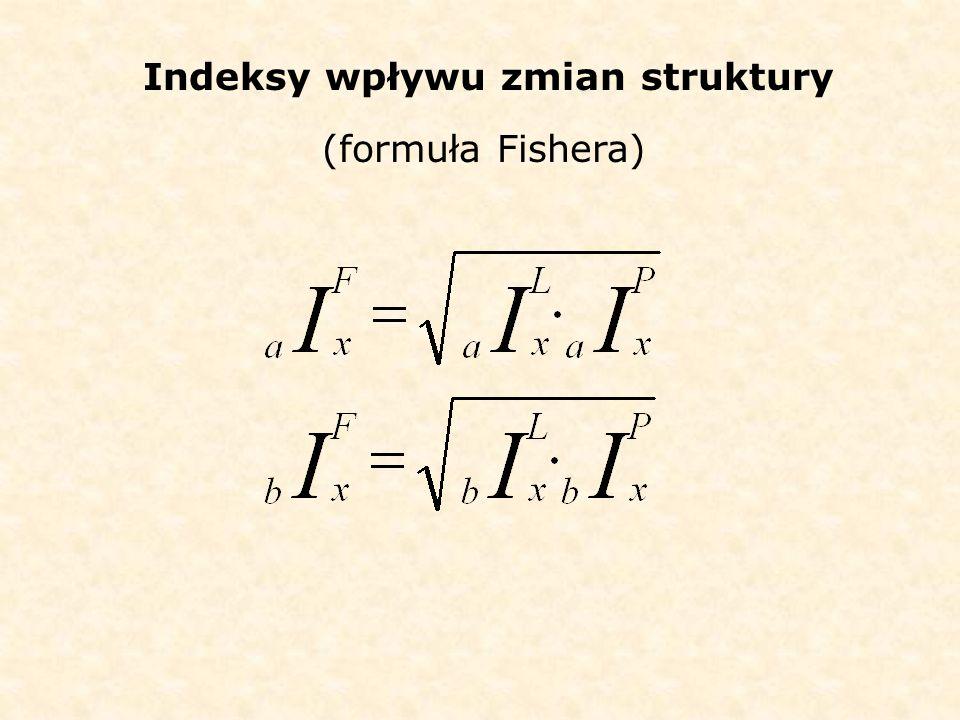 (formuła Fishera) Indeksy wpływu zmian struktury