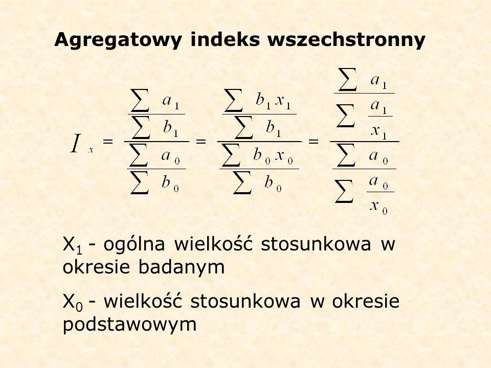 X 1 - ogólna wielkość stosunkowa w okresie badanym X 0 - wielkość stosunkowa w okresie podstawowym Agregatowy indeks wszechstronny