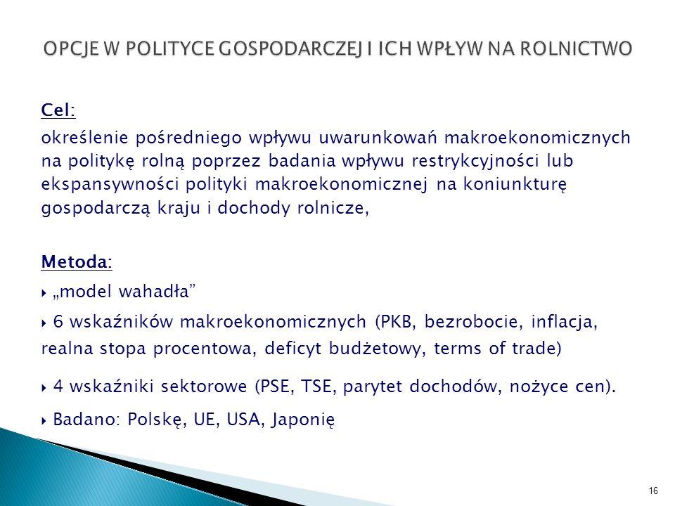 Cel: określenie pośredniego wpływu uwarunkowań makroekonomicznych na politykę rolną poprzez badania wpływu restrykcyjności lub ekspansywności polityki