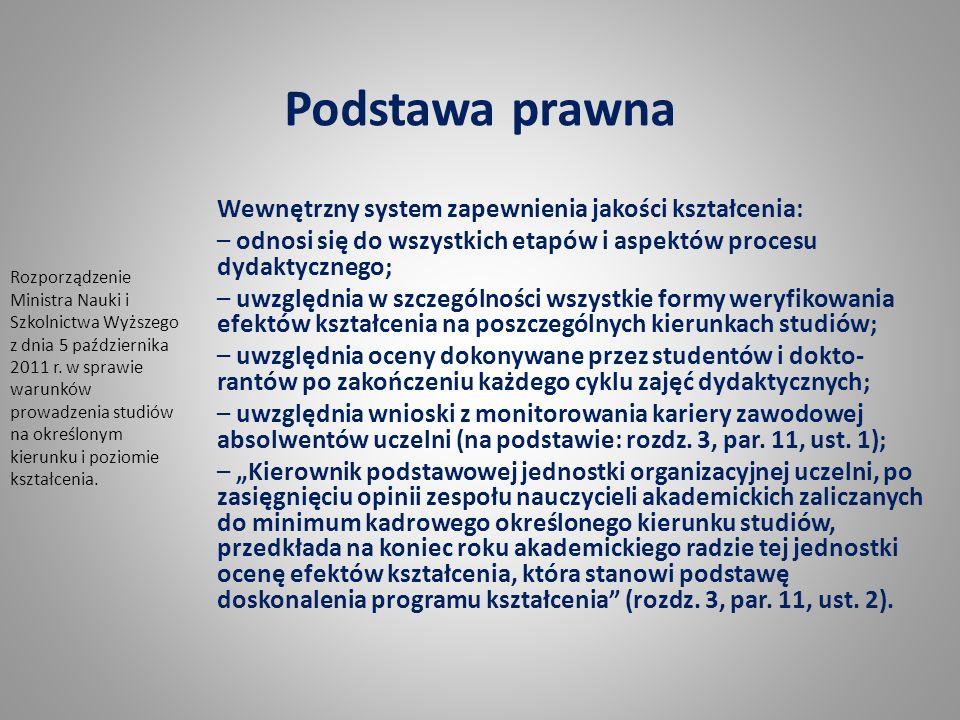 Podstawa prawna Wewnętrzny system zapewnienia jakości kształcenia: – odnosi się do wszystkich etapów i aspektów procesu dydaktycznego; – uwzględnia w