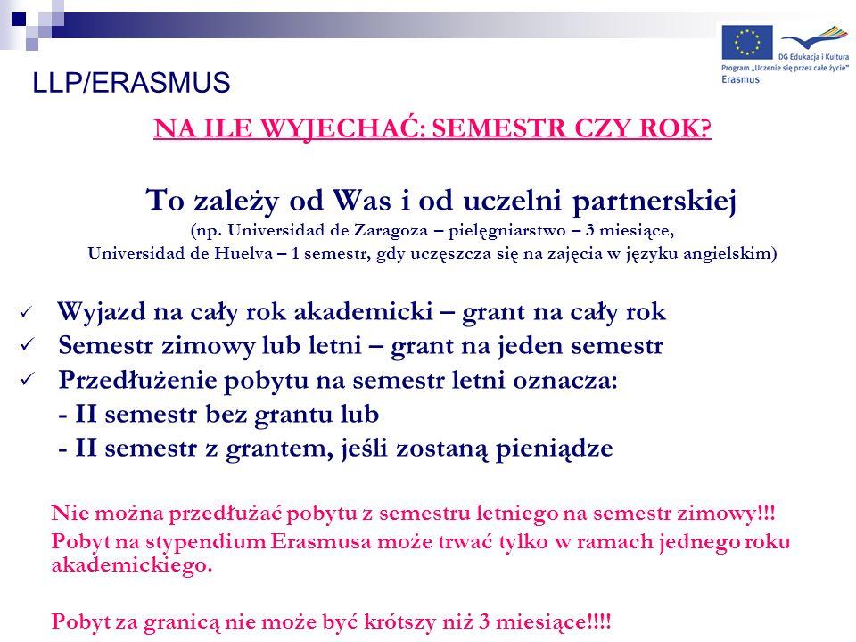 LLP/ERASMUS Dokumenty, niezbędne do wysłania do uczelni partnerskiej: Application Form – 1 oryginalny egzemplarz Learning Agreement – podpisany przez koordynatora kierunkowego (departmental coordinator) - 3 oryginalne egz.