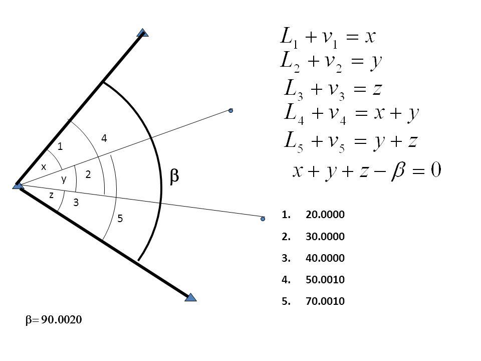 x 0 = 20.0000 y 0 = 30.0000 z 0 = 40.0000
