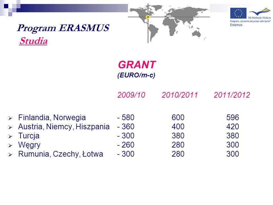 Program ERASMUS Studia GRANT (EURO/m-c) 2009/10 2010/2011 2011/2012 Finlandia, Norwegia- 580600596 Austria, Niemcy, Hiszpania- 360400420 Turcja - 3003