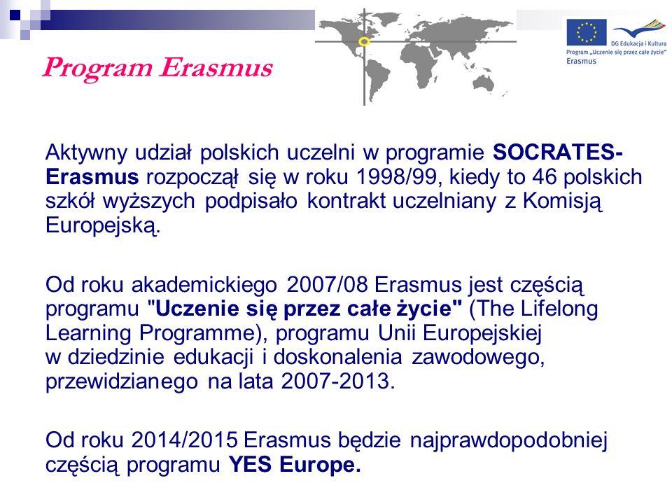Program Erasmus Aktywny udział polskich uczelni w programie SOCRATES- Erasmus rozpoczął się w roku 1998/99, kiedy to 46 polskich szkół wyższych podpis