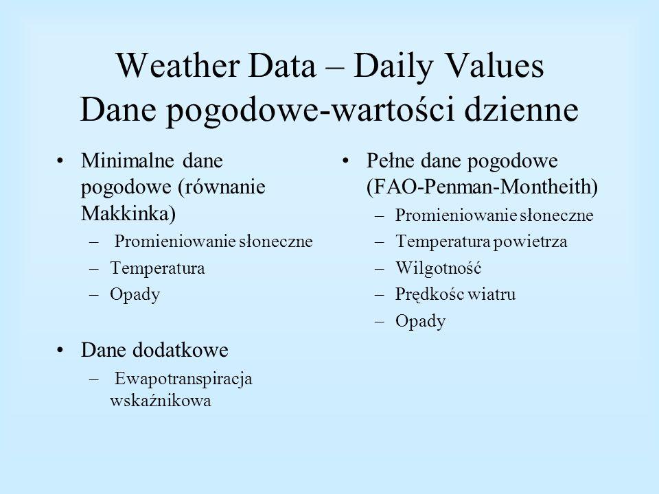 Weather Data – Daily Values Dane pogodowe-wartości dzienne Minimalne dane pogodowe (równanie Makkinka) – Promieniowanie słoneczne –Temperatura –Opady