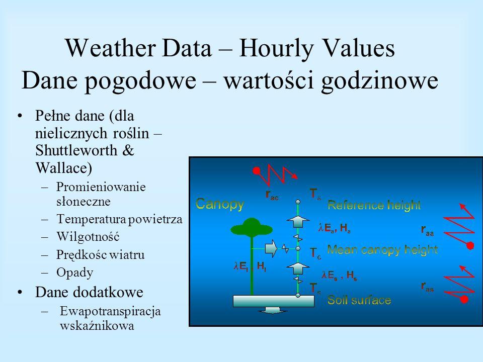 Weather Data – Hourly Values Dane pogodowe – wartości godzinowe Pełne dane (dla nielicznych roślin – Shuttleworth & Wallace) –Promieniowanie słoneczne