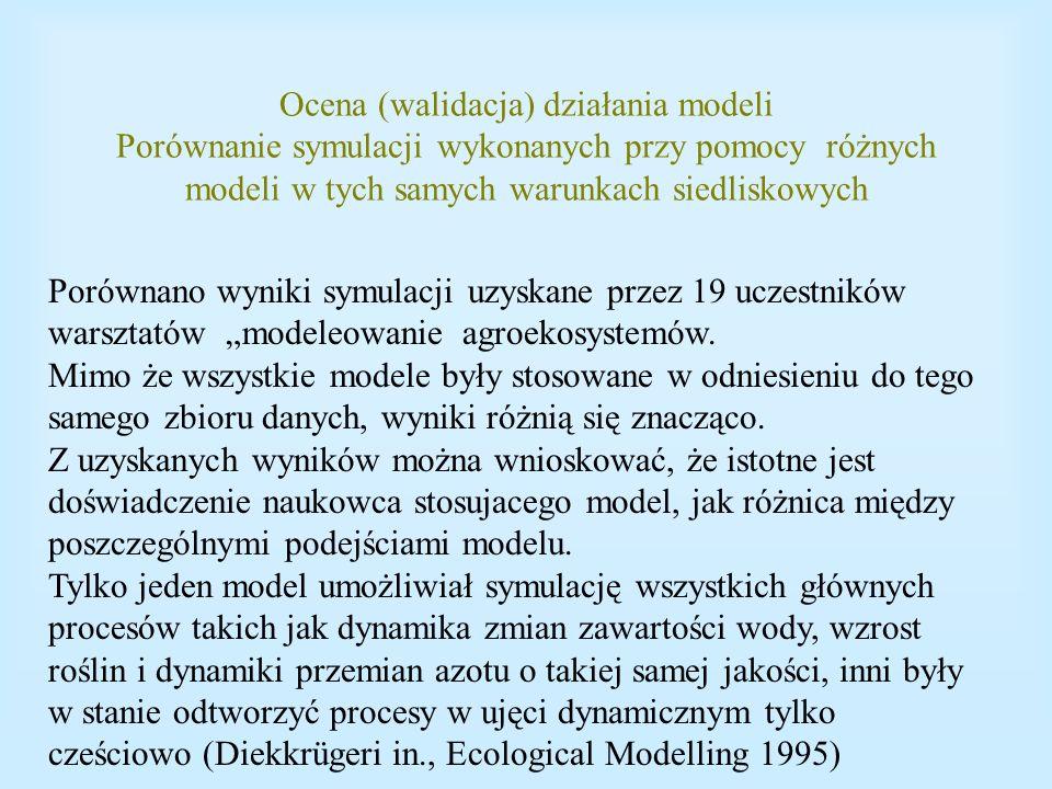 Ocena (walidacja) działania modeli Porównanie symulacji wykonanych przy pomocy różnych modeli w tych samych warunkach siedliskowych Porównano wyniki s
