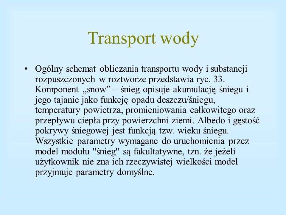 Transport wody Ogólny schemat obliczania transportu wody i substancji rozpuszczonych w roztworze przedstawia ryc. 33. Komponent snow – śnieg opisuje a