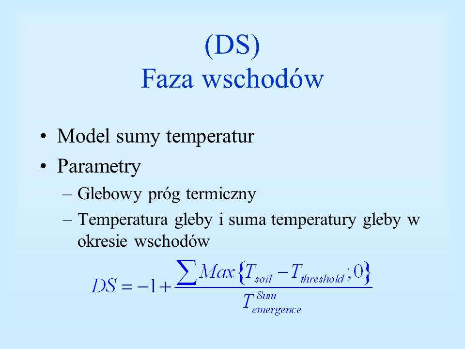 (DS) Faza wschodów Model sumy temperatur Parametry –Glebowy próg termiczny –Temperatura gleby i suma temperatury gleby w okresie wschodów