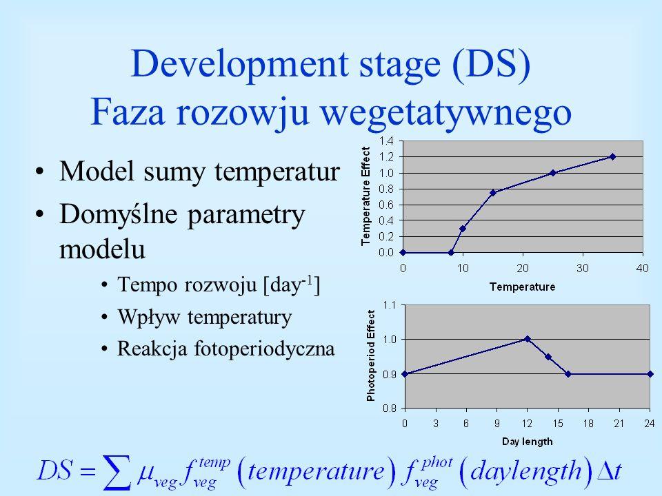 Development stage (DS) Faza rozowju wegetatywnego Model sumy temperatur Domyślne parametry modelu Tempo rozwoju [day -1 ] Wpływ temperatury Reakcja fo