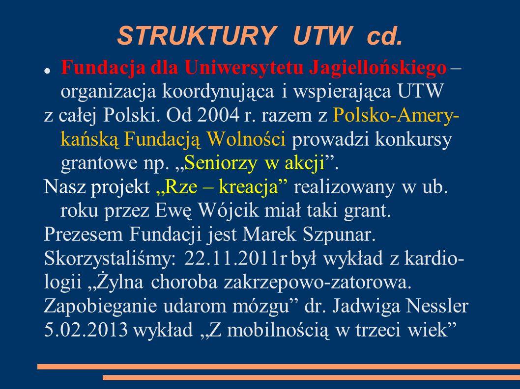 STRUKTURY UTW cd. Fundacja dla Uniwersytetu Jagiellońskiego – organizacja koordynująca i wspierająca UTW z całej Polski. Od 2004 r. razem z Polsko-Ame