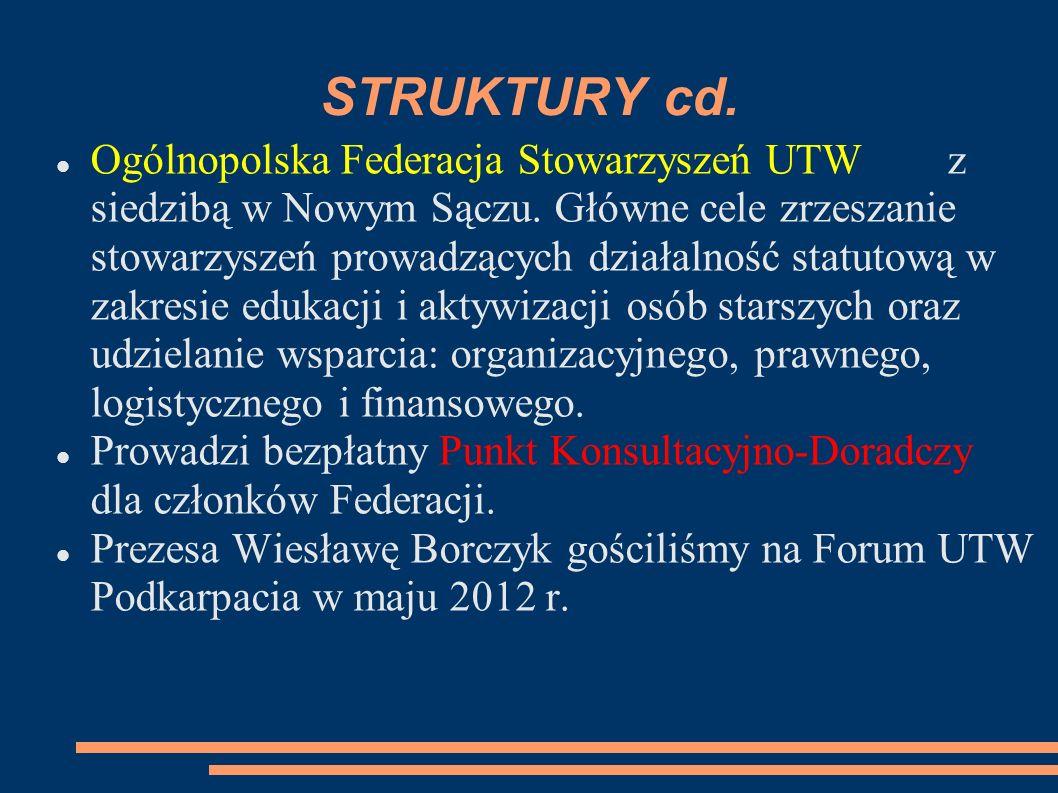 STRUKTURY cd. Ogólnopolska Federacja Stowarzyszeń UTW z siedzibą w Nowym Sączu. Główne cele zrzeszanie stowarzyszeń prowadzących działalność statutową