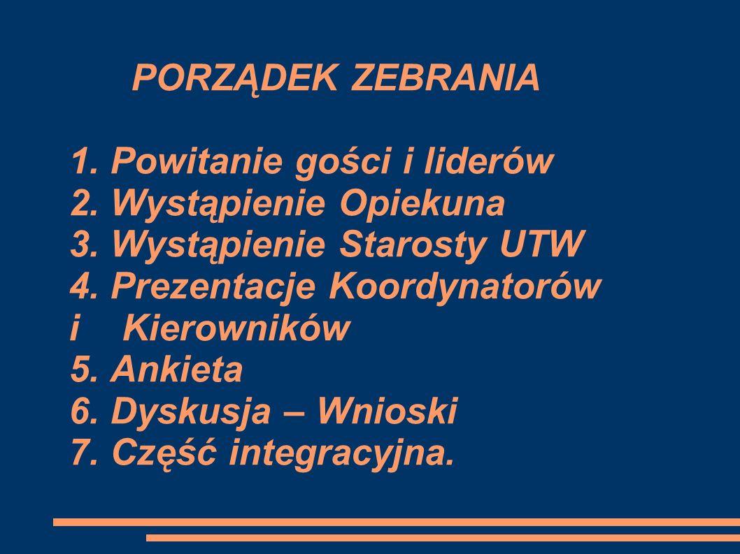 Rektor Uniwersytetu Rzeszowskiego powołał 19 listopada 2012 r.