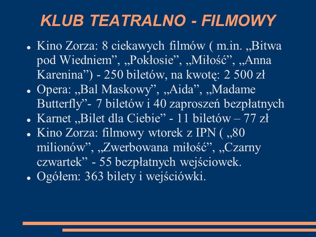 KLUB TEATRALNO - FILMOWY Kino Zorza: 8 ciekawych filmów ( m.in. Bitwa pod Wiedniem, Pokłosie, Miłość, Anna Karenina) - 250 biletów, na kwotę: 2 500 zł