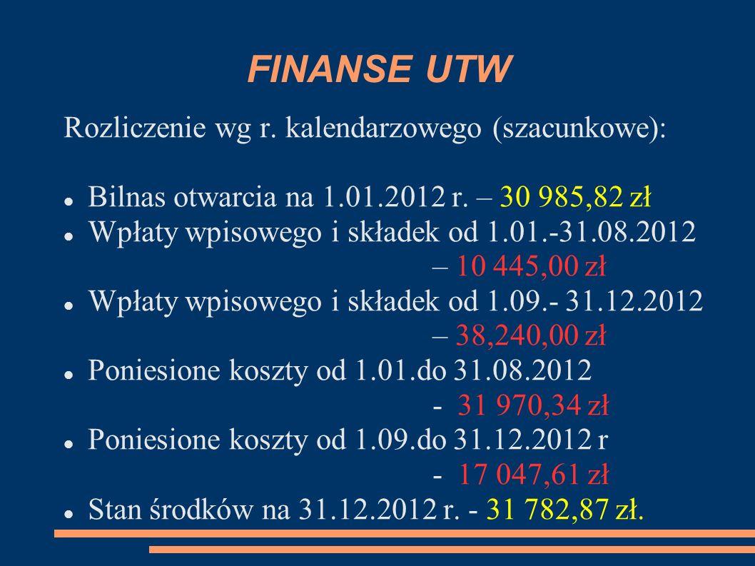 FINANSE UTW Rozliczenie wg r. kalendarzowego (szacunkowe): Bilnas otwarcia na 1.01.2012 r. – 30 985,82 zł Wpłaty wpisowego i składek od 1.01.-31.08.20