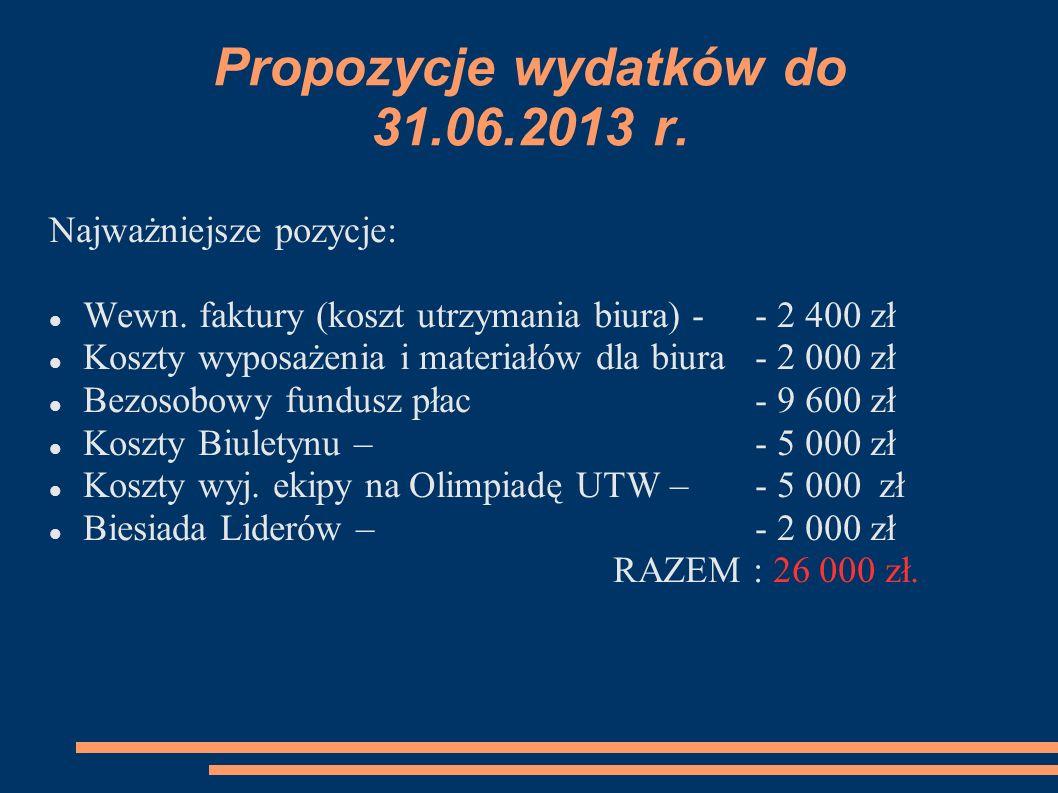 Propozycje wydatków do 31.06.2013 r. Najważniejsze pozycje: Wewn. faktury (koszt utrzymania biura) - - 2 400 zł Koszty wyposażenia i materiałów dla bi
