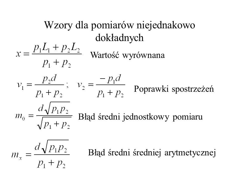 Wzory dla pomiarów niejednakowo dokładnych Wartość wyrównana Poprawki spostrzeżeń Błąd średni jednostkowy pomiaru Błąd średni średniej arytmetycznej