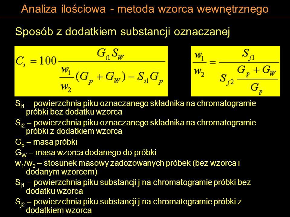 Analiza ilościowa - metoda wzorca wewnętrznego Sposób z dodatkiem substancji oznaczanej S i1 – powierzchnia piku oznaczanego składnika na chromatogram