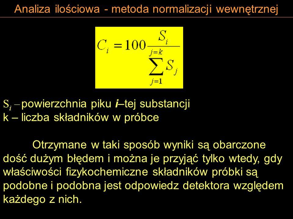 Analiza ilościowa - metoda normalizacji wewnętrznej im substancji w próbce C i. S i – powierzchnia piku i–tej substancji k – liczba składników w próbc