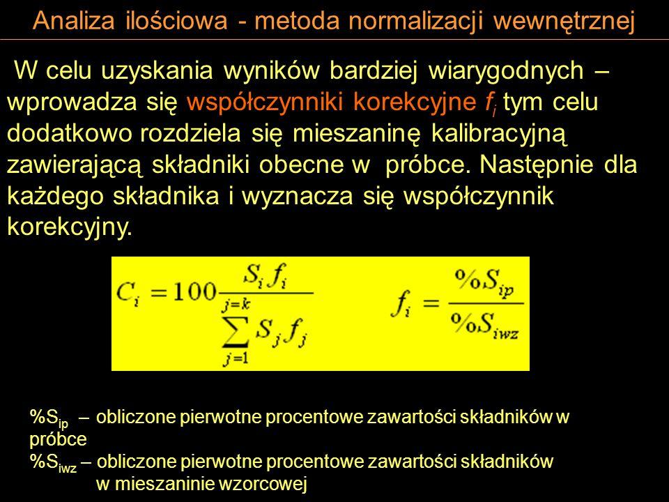 Analiza ilościowa - metoda normalizacji wewnętrznej im substancji w próbce C i. W celu uzyskania wyników bardziej wiarygodnych – wprowadza się współcz