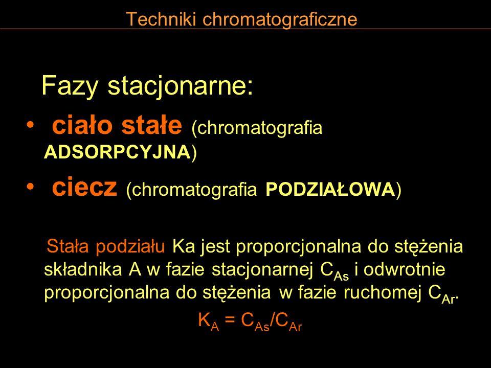 Techniki chromatograficzne Fazy stacjonarne: ciało stałe (chromatografia ADSORPCYJNA) ciecz (chromatografia PODZIAŁOWA) Stała podziału Ka jest proporc