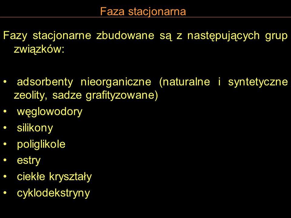 Faza stacjonarna Fazy stacjonarne zbudowane są z następujących grup związków: adsorbenty nieorganiczne (naturalne i syntetyczne zeolity, sadze grafity