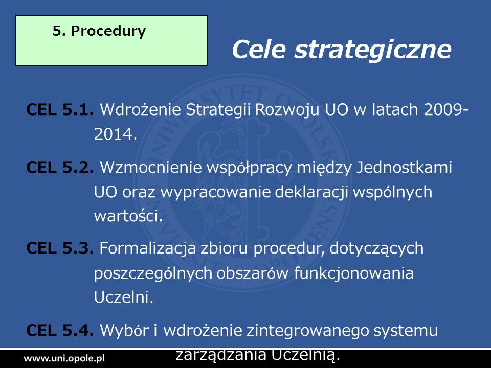 5. Procedury Cele strategiczne CEL 5.1. Wdrożenie Strategii Rozwoju UO w latach 2009- 2014. CEL 5.2. Wzmocnienie współpracy między Jednostkami UO oraz