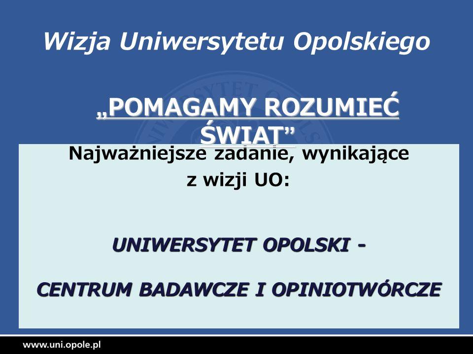 Wizja Uniwersytetu Opolskiego Najważniejsze zadanie, wynikające z wizji UO: UNIWERSYTET OPOLSKI - CENTRUM BADAWCZE I OPINIOTWÓRCZE POMAGAMY ROZUMIEĆ Ś