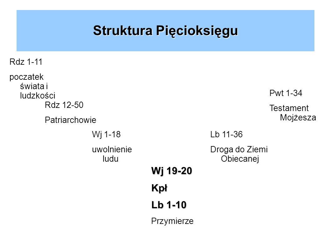 Struktura Pięcioksięgu Rdz 1-11 poczatek świata i ludzkości Rdz 12-50 Patriarchowie Wj 1-18 uwolnienie ludu Wj 19-20 Kpł Lb 1-10 Przymierze Lb 11-36 D