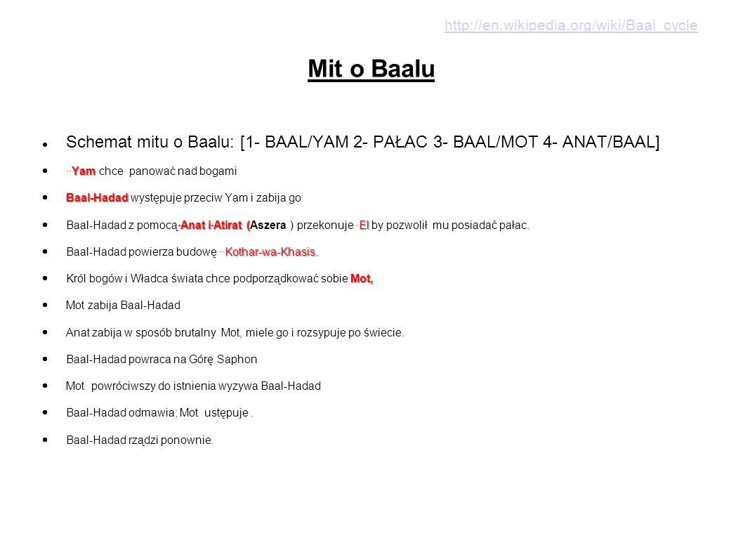 Mit o Baalu Schemat mitu o Baalu: [1- BAAL/YAM 2- PAŁAC 3- BAAL/MOT 4- ANAT/BAAL] Yam ··Yam chce panować nad bogami Baal-Hadad Baal-Hadad występuje pr