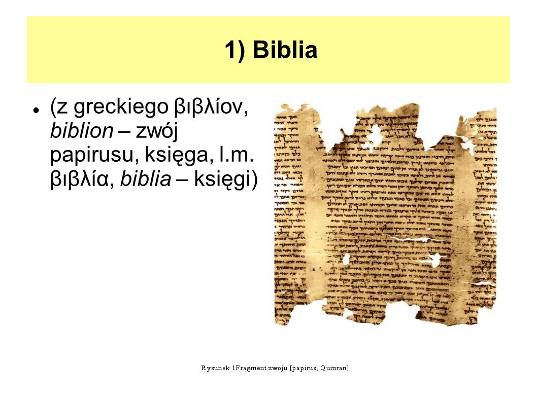 Sposób podejścia do Biblii Religijne (dewocjonalne od łac.