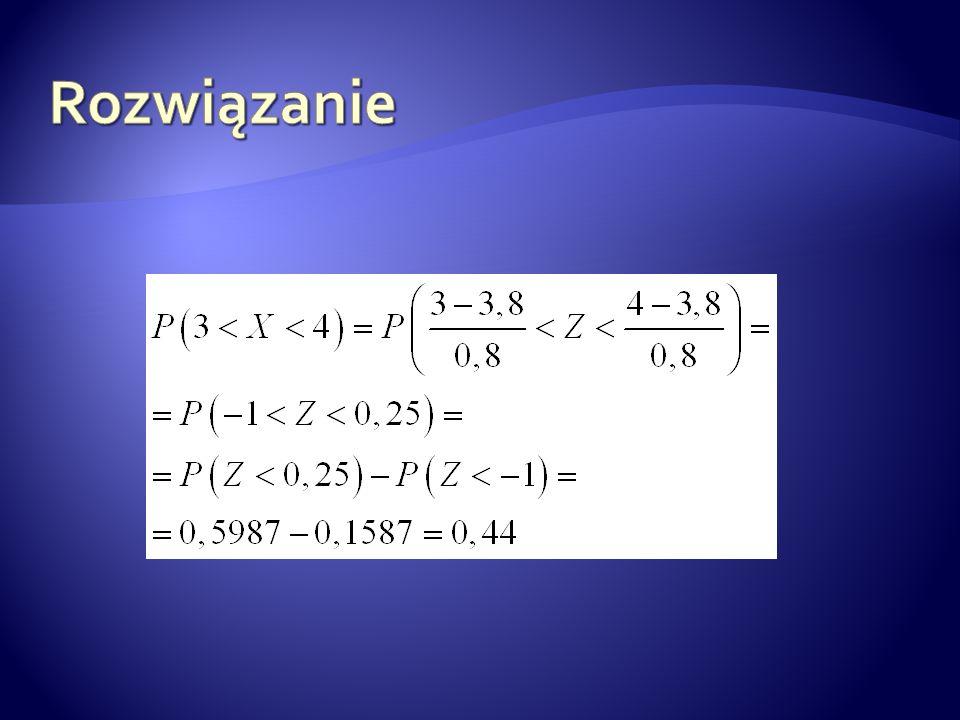 Rozkład skośny o wartościach od 0 do Istnieje wiele rozkładów chi-kwadrat w zależności od stopni swobody Wariancja i średnia
