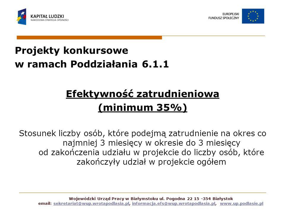 Projekty konkursowe w ramach Poddziałania 6.1.1 Efektywność zatrudnieniowa (minimum 35%) Stosunek liczby osób, które podejmą zatrudnienie na okres co