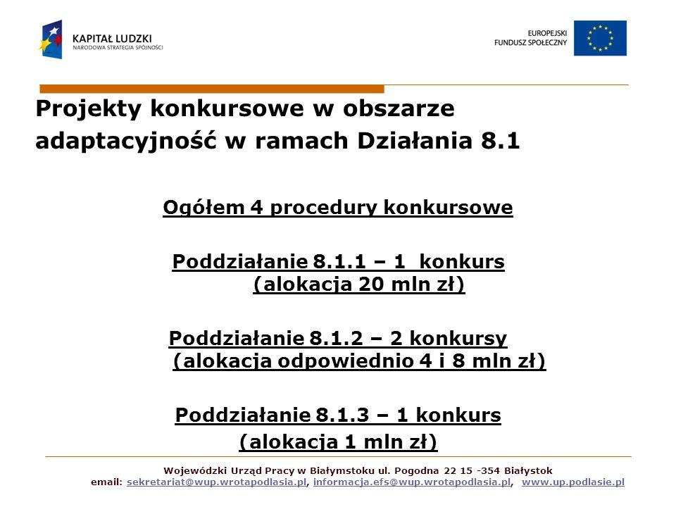 Projekty konkursowe w obszarze adaptacyjność w ramach Działania 8.1 Ogółem 4 procedury konkursowe Poddziałanie 8.1.1 – 1 konkurs (alokacja 20 mln zł)
