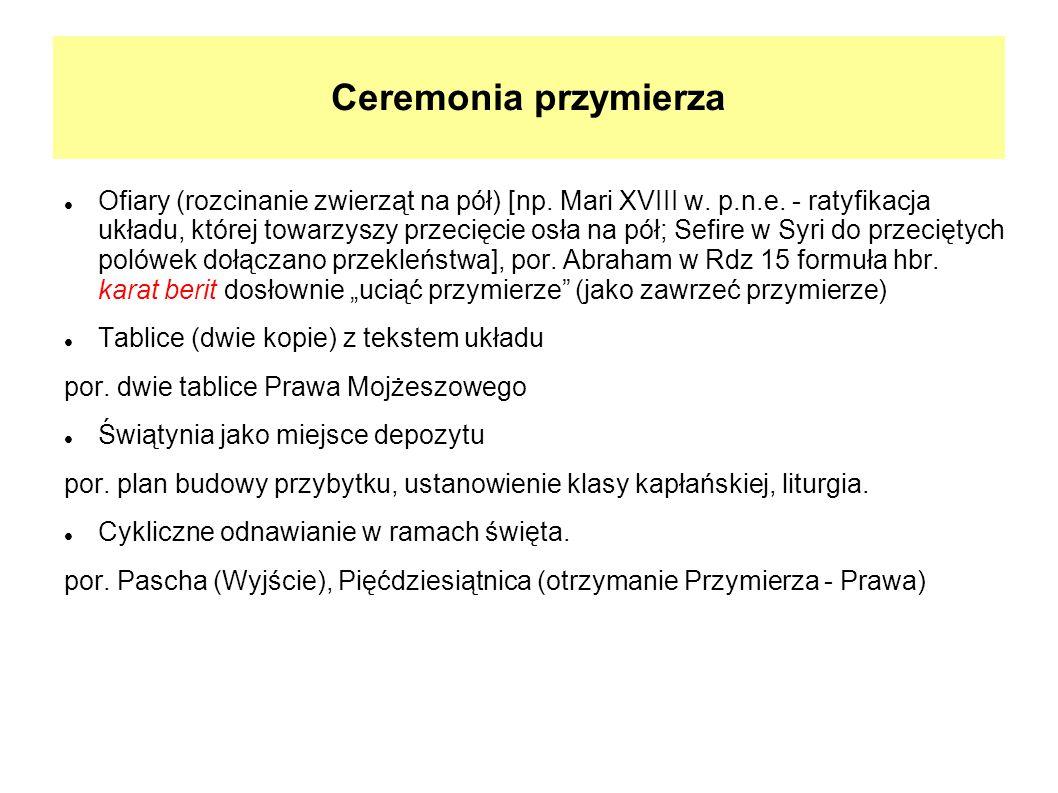 Ceremonia przymierza Ofiary (rozcinanie zwierząt na pół) [np. Mari XVIII w. p.n.e. - ratyfikacja układu, której towarzyszy przecięcie osła na pół; Sef