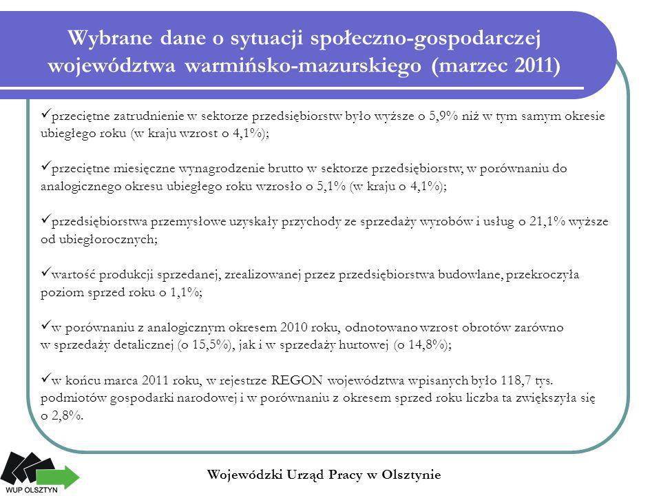 Wybrane dane o sytuacji społeczno-gospodarczej województwa warmińsko-mazurskiego (marzec 2011) przeciętne zatrudnienie w sektorze przedsiębiorstw było