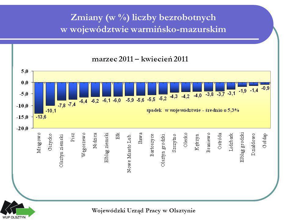 marzec 2011 – kwiecień 2011 Zmiany (w %) liczby bezrobotnych w województwie warmińsko-mazurskim Wojewódzki Urząd Pracy w Olsztynie