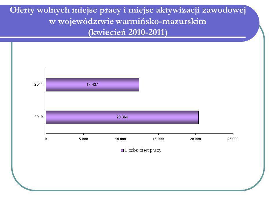 Oferty wolnych miejsc pracy i miejsc aktywizacji zawodowej w województwie warmińsko-mazurskim (kwiecień 2010-2011)