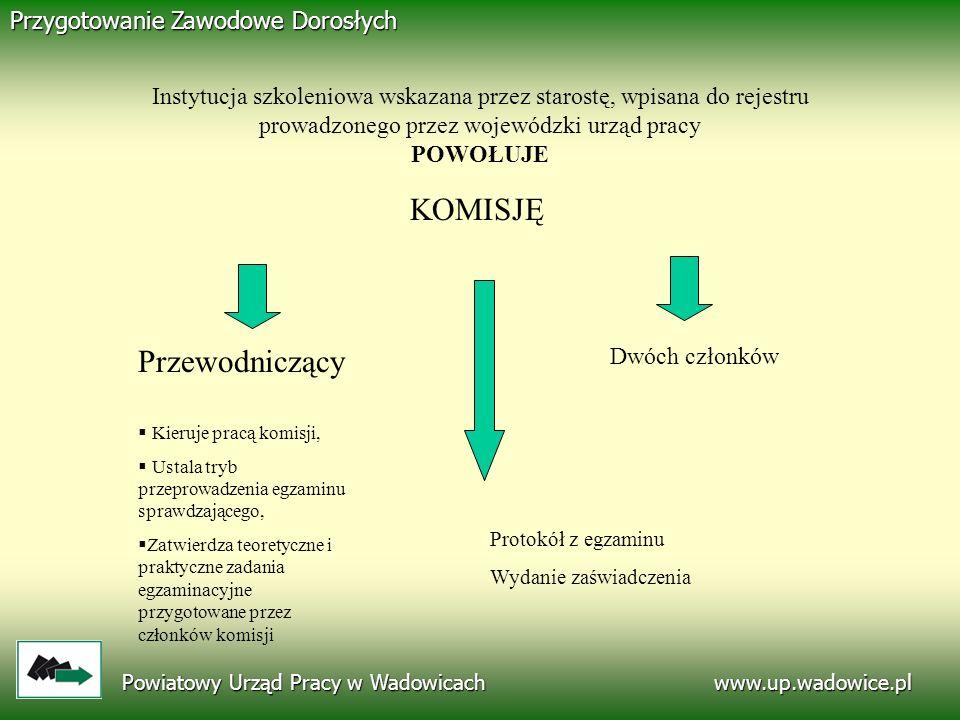www.up.wadowice.pl Powiatowy Urząd Pracy w Wadowicach Przygotowanie Zawodowe Dorosłych Instytucja szkoleniowa wskazana przez starostę, wpisana do reje