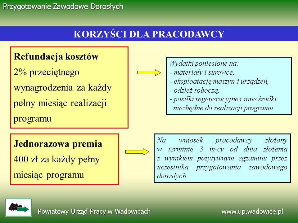 www.up.wadowice.pl Powiatowy Urząd Pracy w Wadowicach Przygotowanie Zawodowe Dorosłych Refundacja kosztów 2% przeciętnego wynagrodzenia za każdy pełny