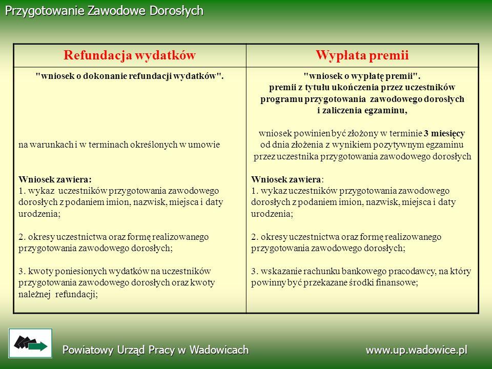 www.up.wadowice.pl Powiatowy Urząd Pracy w Wadowicach Przygotowanie Zawodowe Dorosłych Refundacja wydatkówWypłata premii