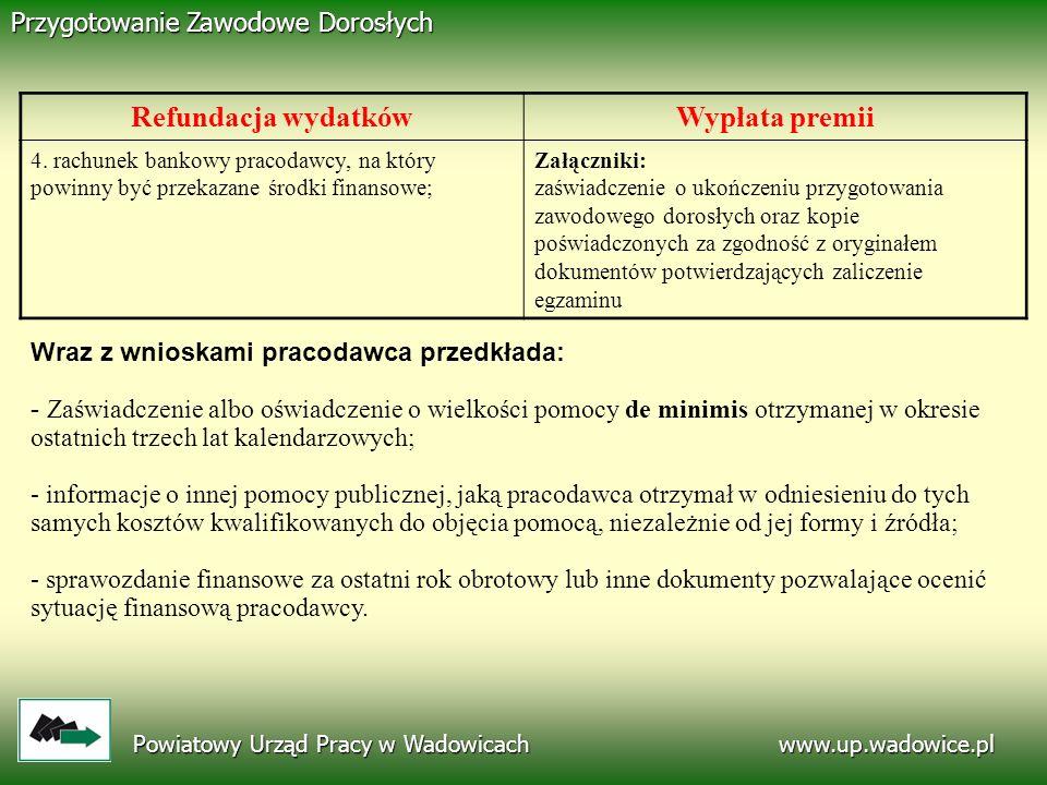 www.up.wadowice.pl Powiatowy Urząd Pracy w Wadowicach Przygotowanie Zawodowe Dorosłych Refundacja wydatkówWypłata premii 4. rachunek bankowy pracodawc