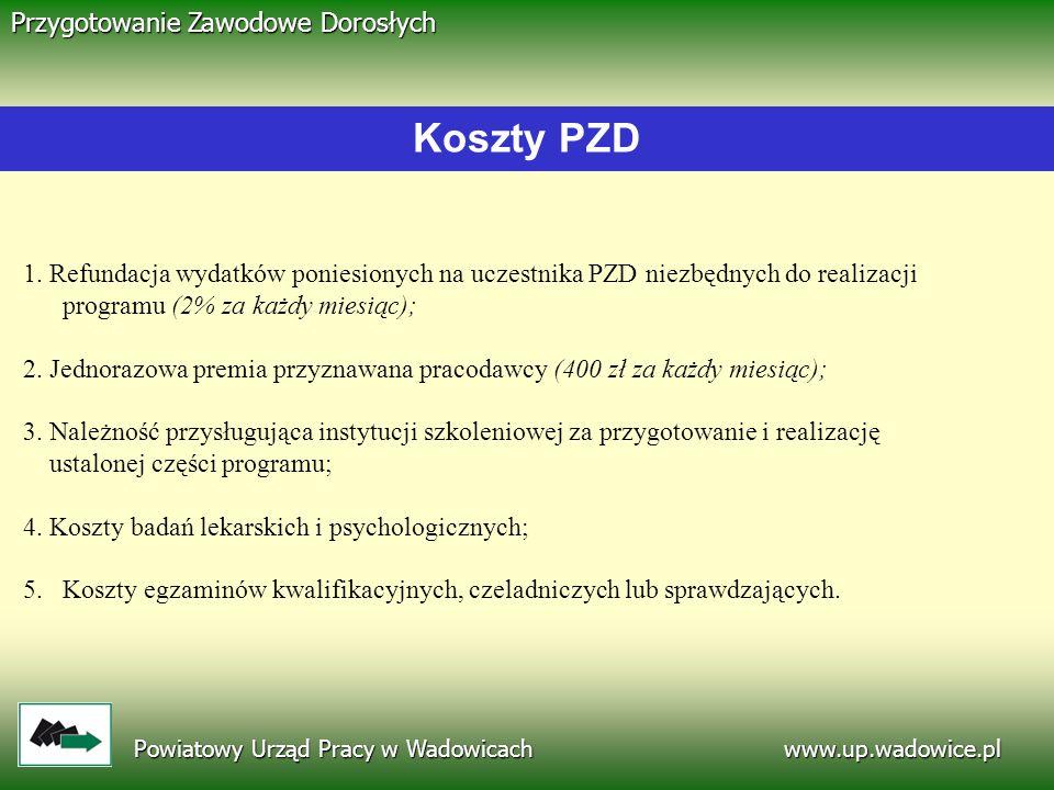www.up.wadowice.pl Powiatowy Urząd Pracy w Wadowicach Przygotowanie Zawodowe Dorosłych 1. Refundacja wydatków poniesionych na uczestnika PZD niezbędny