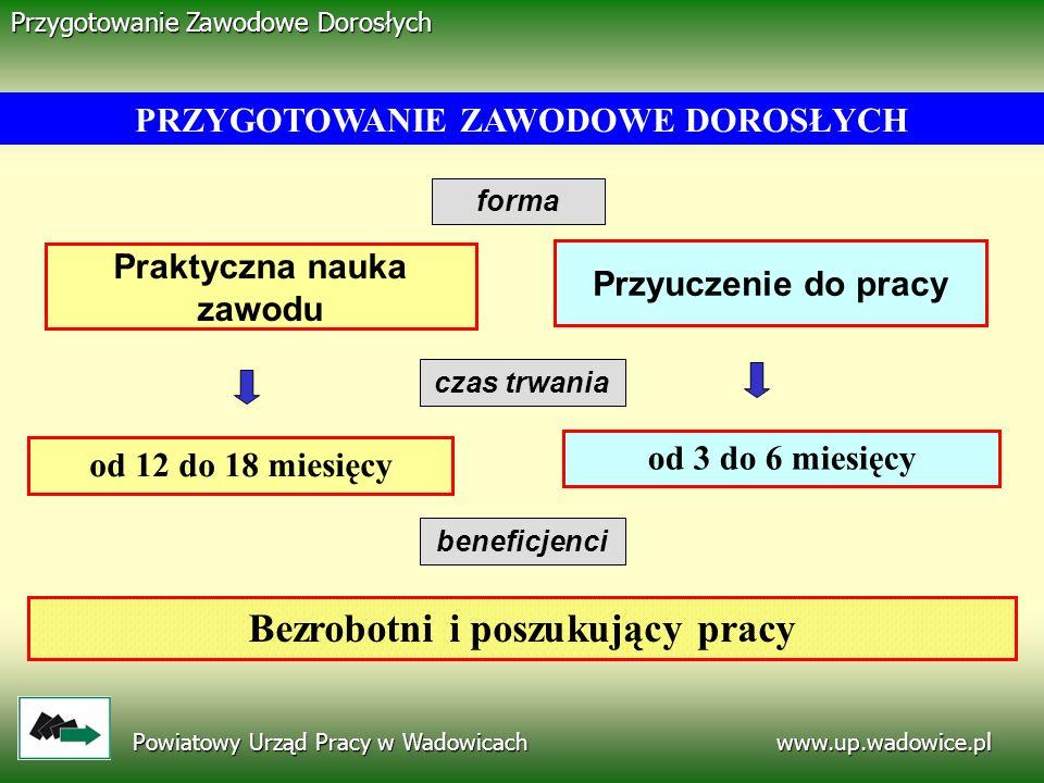 www.up.wadowice.pl Powiatowy Urząd Pracy w Wadowicach Przygotowanie Zawodowe Dorosłych Praktyczna nauka zawodu Przyuczenie do pracy forma czas trwania