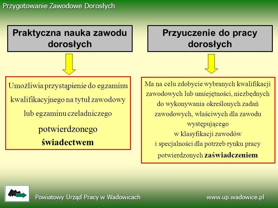 www.up.wadowice.pl Powiatowy Urząd Pracy w Wadowicach Przygotowanie Zawodowe Dorosłych Umożliwia przystąpienie do egzaminu kwalifikacyjnego na tytuł z