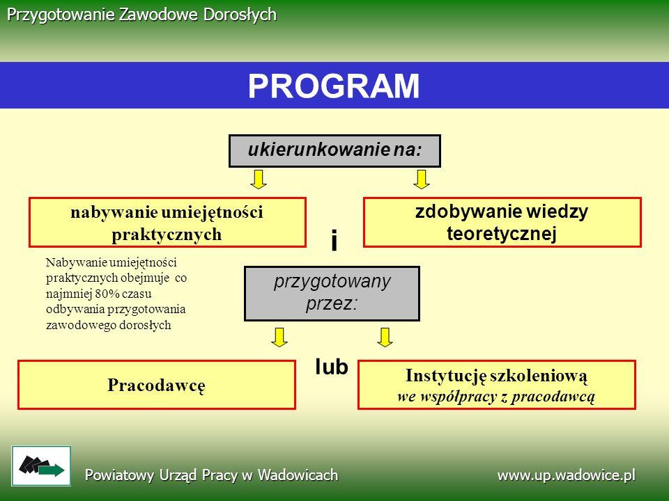www.up.wadowice.pl Powiatowy Urząd Pracy w Wadowicach Przygotowanie Zawodowe Dorosłych nabywanie umiejętności praktycznych ukierunkowanie na: zdobywan